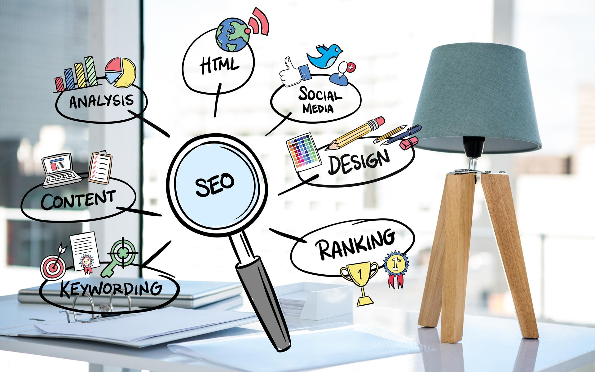 Sites Internet & Réseaux Sociaux